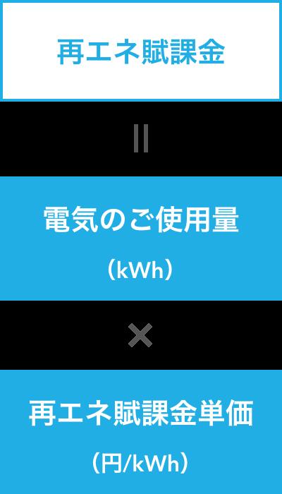 再エネ賦課金 = 電気のご使用量(kWh) × 再エネ賦課金単価(円/kWh)