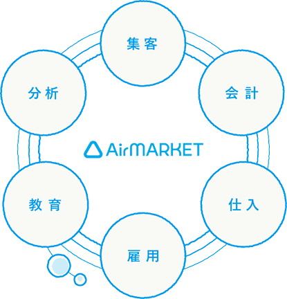 Airマーケット