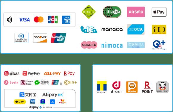 クレジットカード、交通系電子マネー、モバイル決済、ポイント