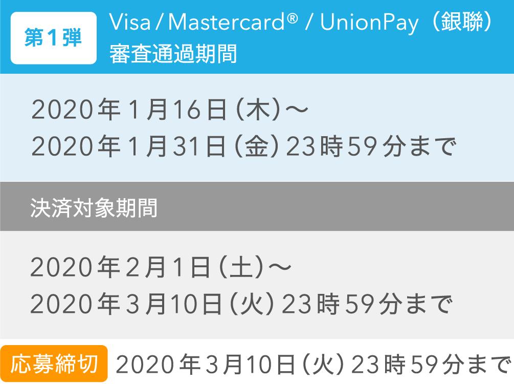 Visa/Mastercard®/UnionPay(銀聯) 審査通過期間 決済対象期間1