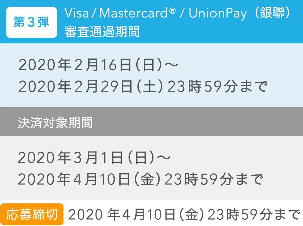Visa/Mastercard®/UnionPay(銀聯) 審査通過期間 決済対象期間3
