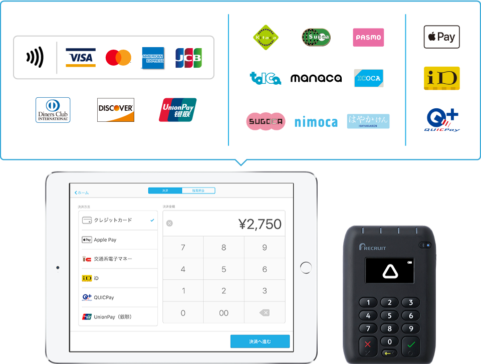 VISA,Mastercard®,American Express,JCB,Diners Club,Discover 交通系電子マネー Apple Pay,iD,Quic Pay
