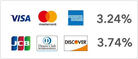 VISA,Mastercard®,American Expressは3.24%、JCB,Diners Club,Discoverは3.74%