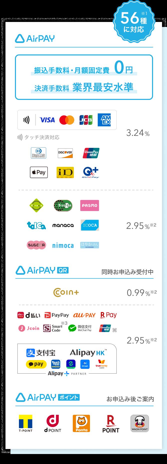 振込手数料,月額固定費0円 決済手数料,業界最安水準 VISA,Mastercard®,American Expressは3.24%、JCB,Diners Club,Discoverは3.74% 交通系電子マネーは3.24% Apple Pay,iD,Quic Payは3.74% Airペイ QR 同時申込み受付中 Alipay WeChatPay LinePay d払い 3.24% Airペイ ポイント 申込み後ご案内 T-ポイント Ponta WAON ※お申込み後のご案内となります。