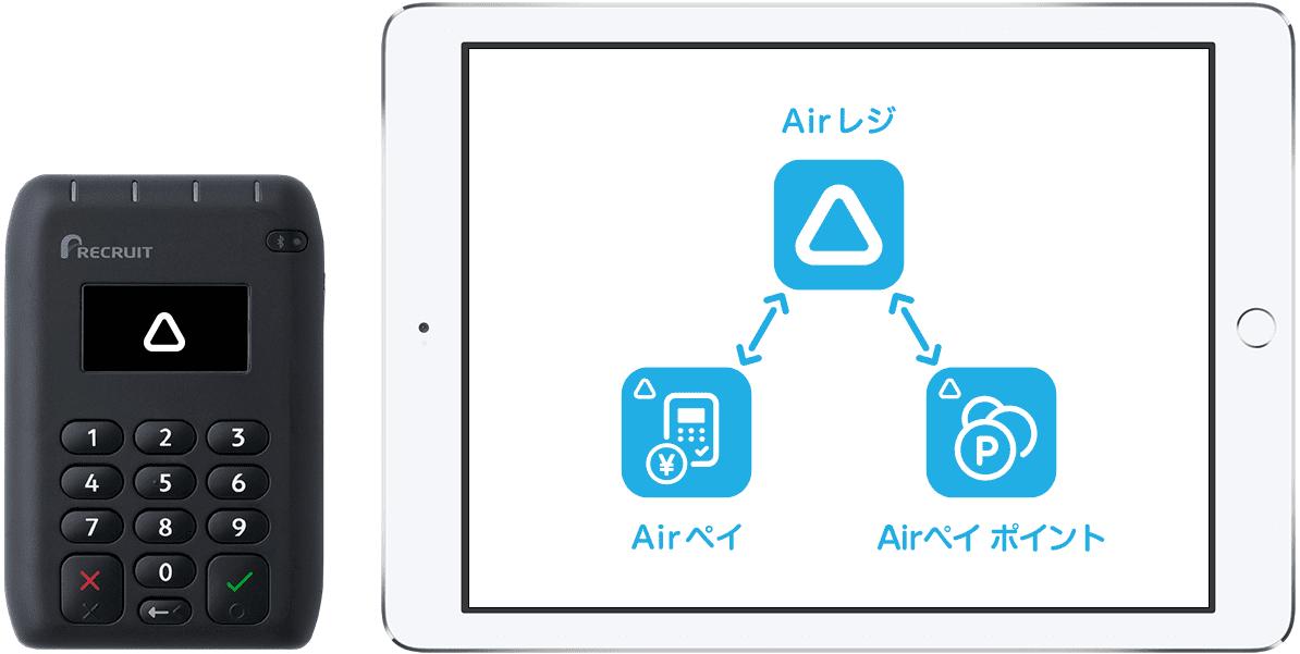 Airレジ/Airペイ/モバイル決済 for Airレジ/POICHI for Airレジの組み合わせイメージ