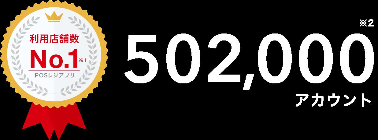 利用店舗数No.1 posレジアプリ 502,000アカウント